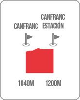 canfranc - canfranc estación