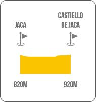 castiello_jaca