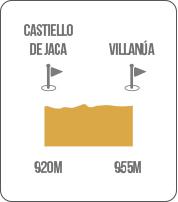 castiello_villanua
