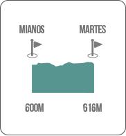 martes_mianos